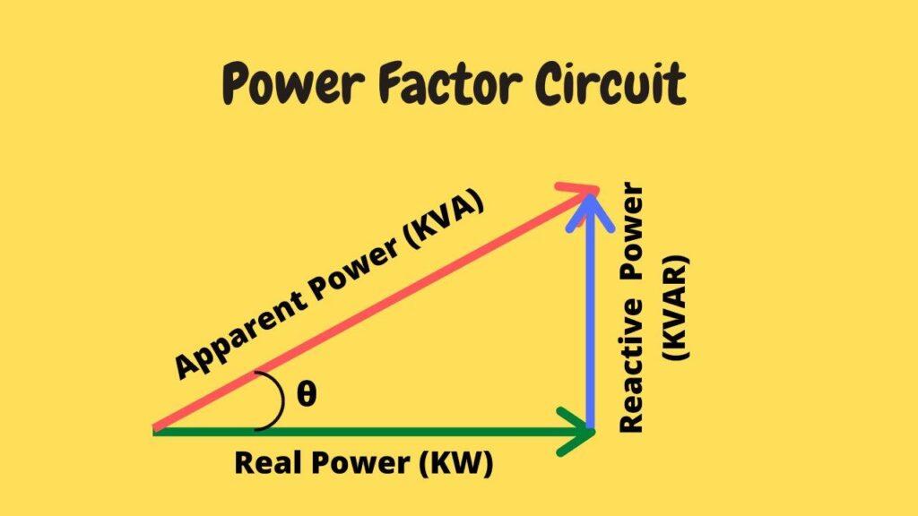 पावर फैक्टर क्या है What is power factor in hindi